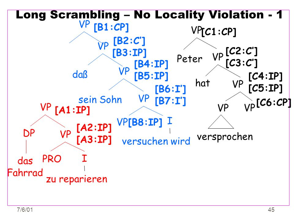 Long Scrambling – No Locality Violation - 1