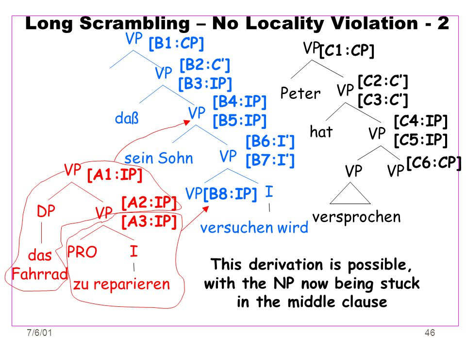 Long Scrambling – No Locality Violation - 2
