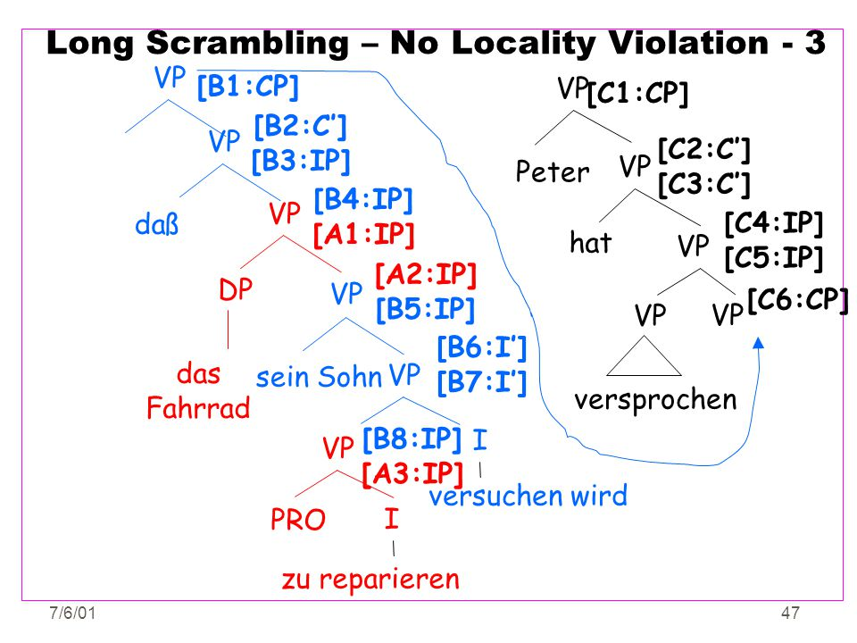 Long Scrambling – No Locality Violation - 3