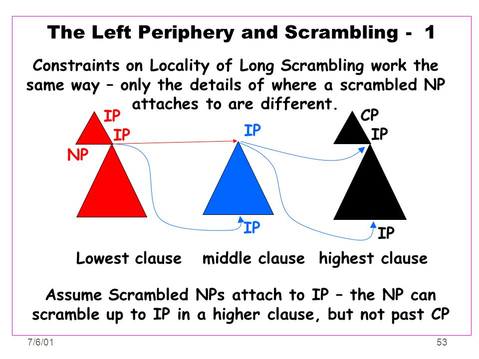 The Left Periphery and Scrambling - 1