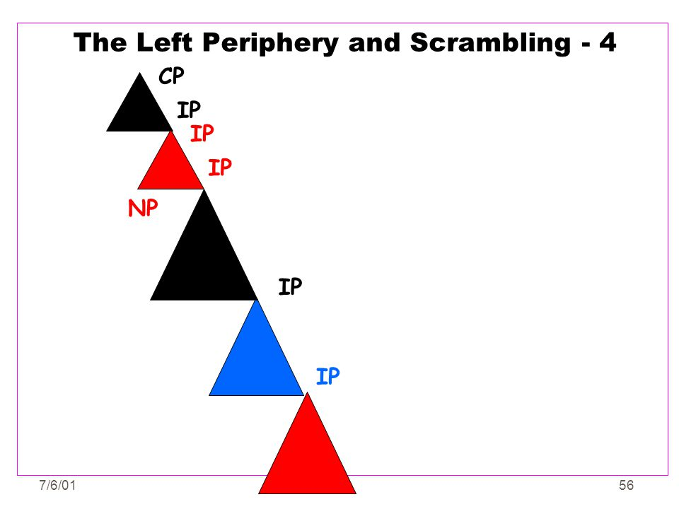 The Left Periphery and Scrambling - 4
