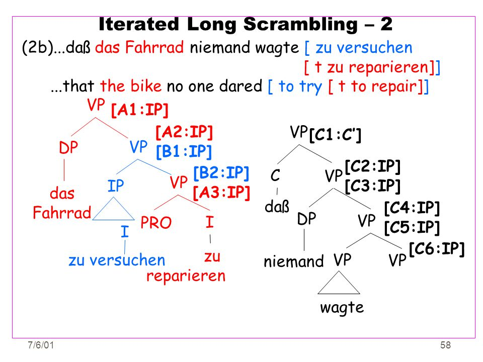 Iterated Long Scrambling – 2