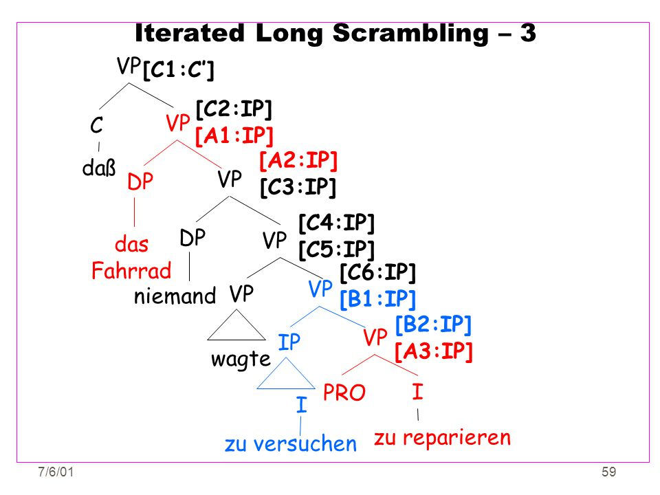 Iterated Long Scrambling – 3