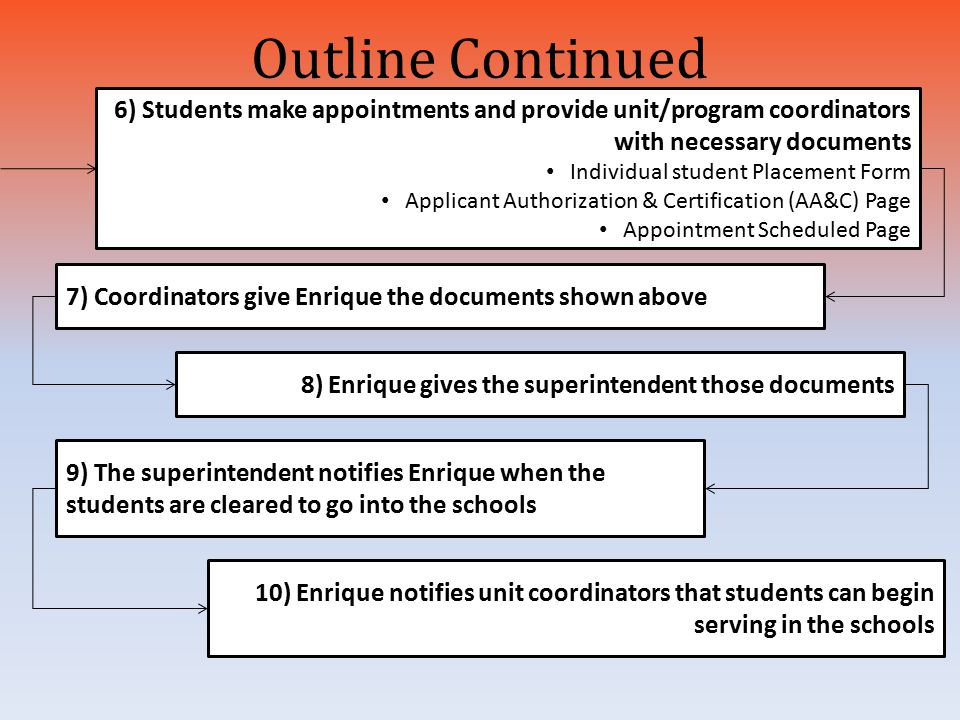 Outline Continued 6) Students make appointments and provide unit/program coordinators with necessary documents.