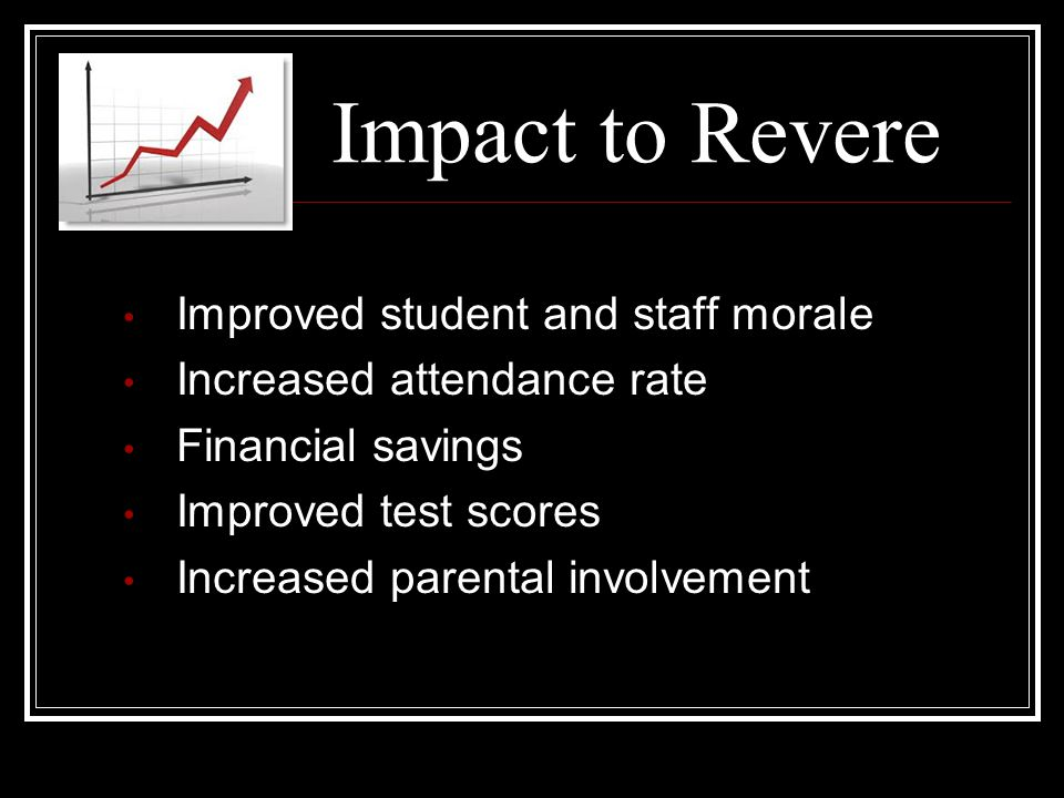 Impact to Revere Improved student and staff morale
