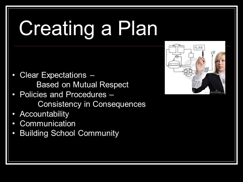 Creating a Plan Clear Expectations – Based on Mutual Respect