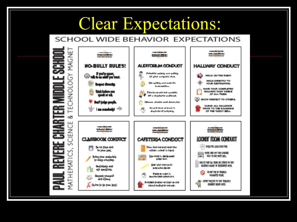 Clear Expectations: