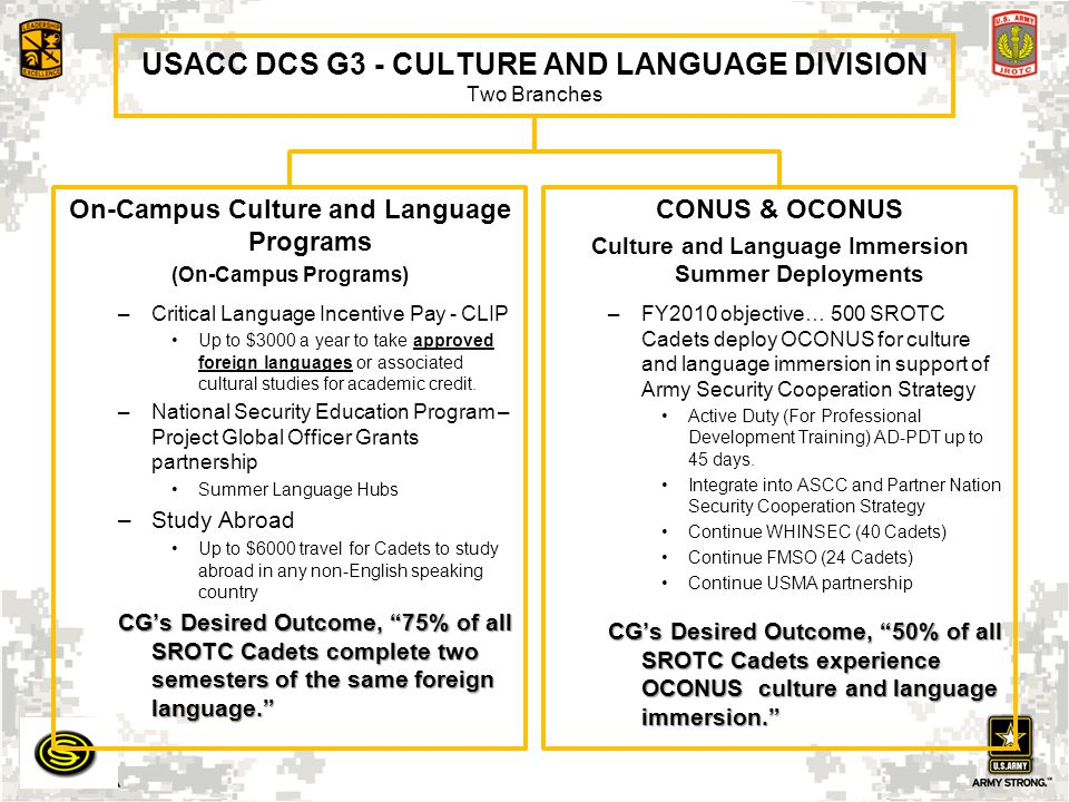 USACC DCS G3 - CULTURE AND LANGUAGE DIVISION Two Branches