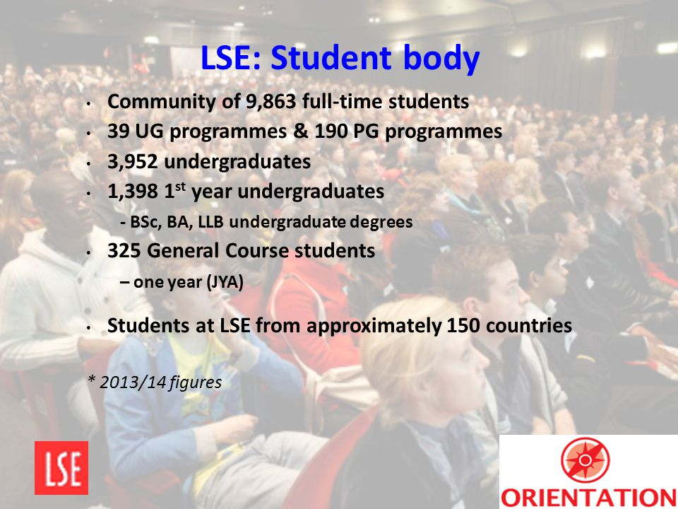 LSE: Student body Community of 9,863 full-time students