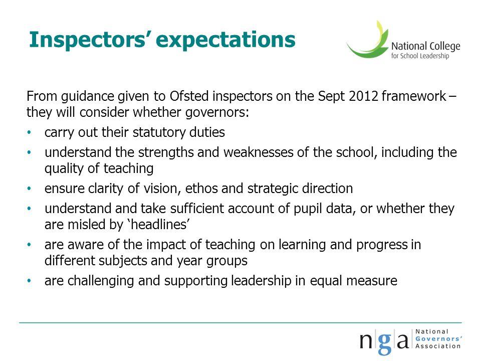 Inspectors' expectations