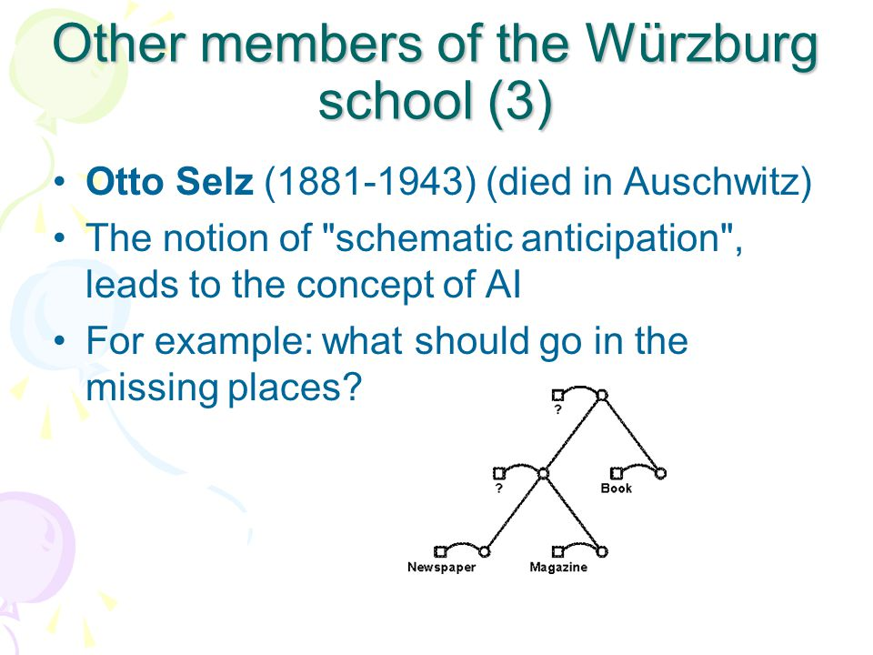 Other members of the Würzburg school (3)