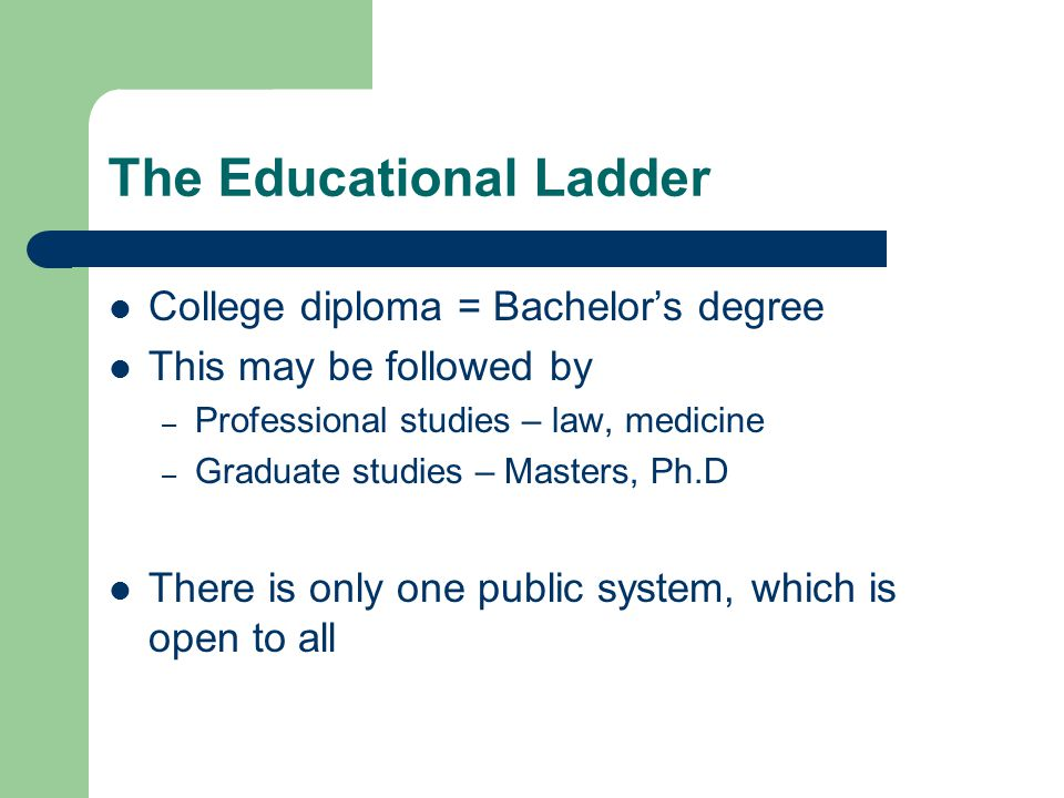 The Educational Ladder