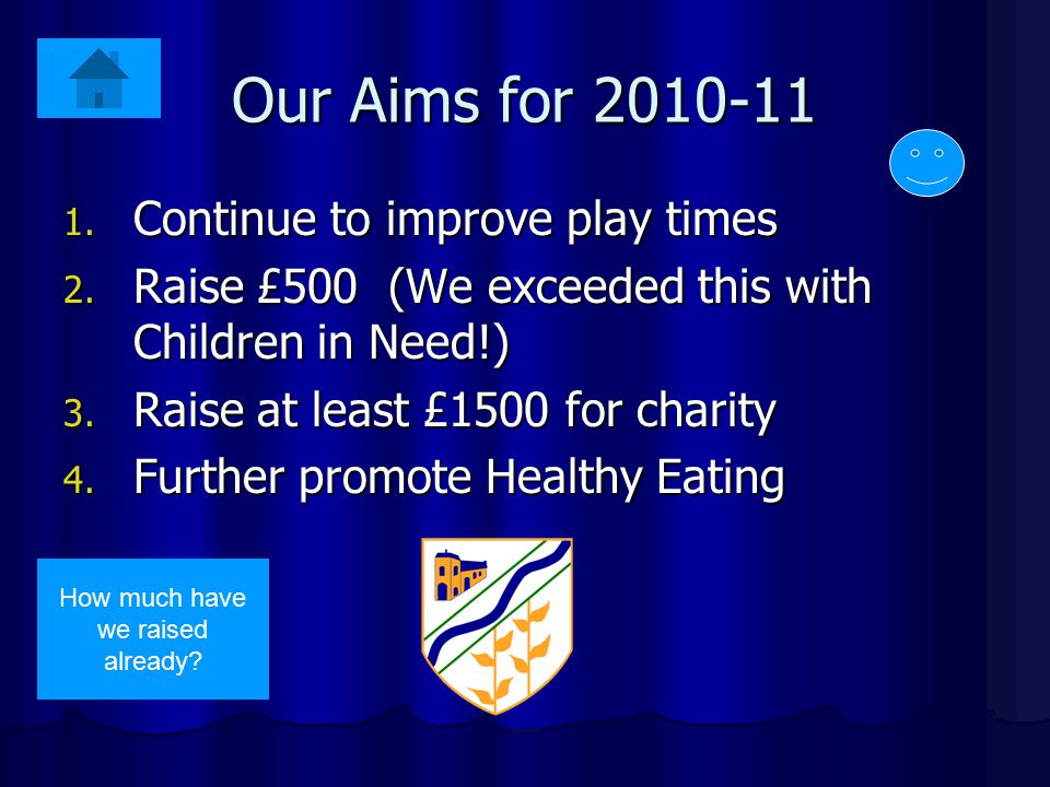 Our Aims for 2010-11 Continue to improve play times