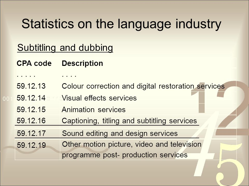 Statistics on the language industry