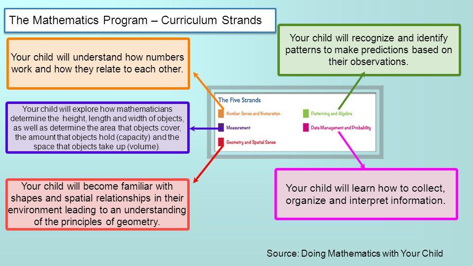 The Mathematics Program – Curriculum Strands