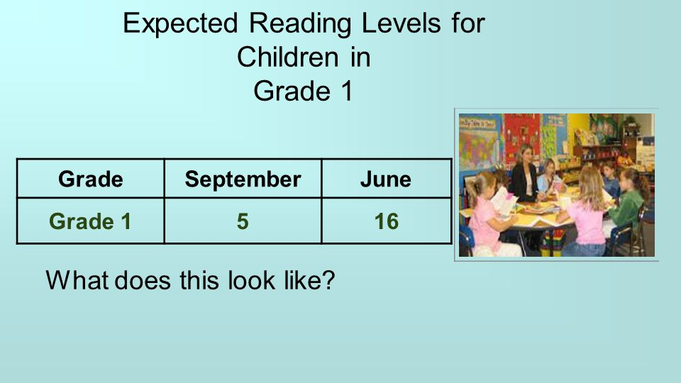 Expected Reading Levels for Children in Grade 1