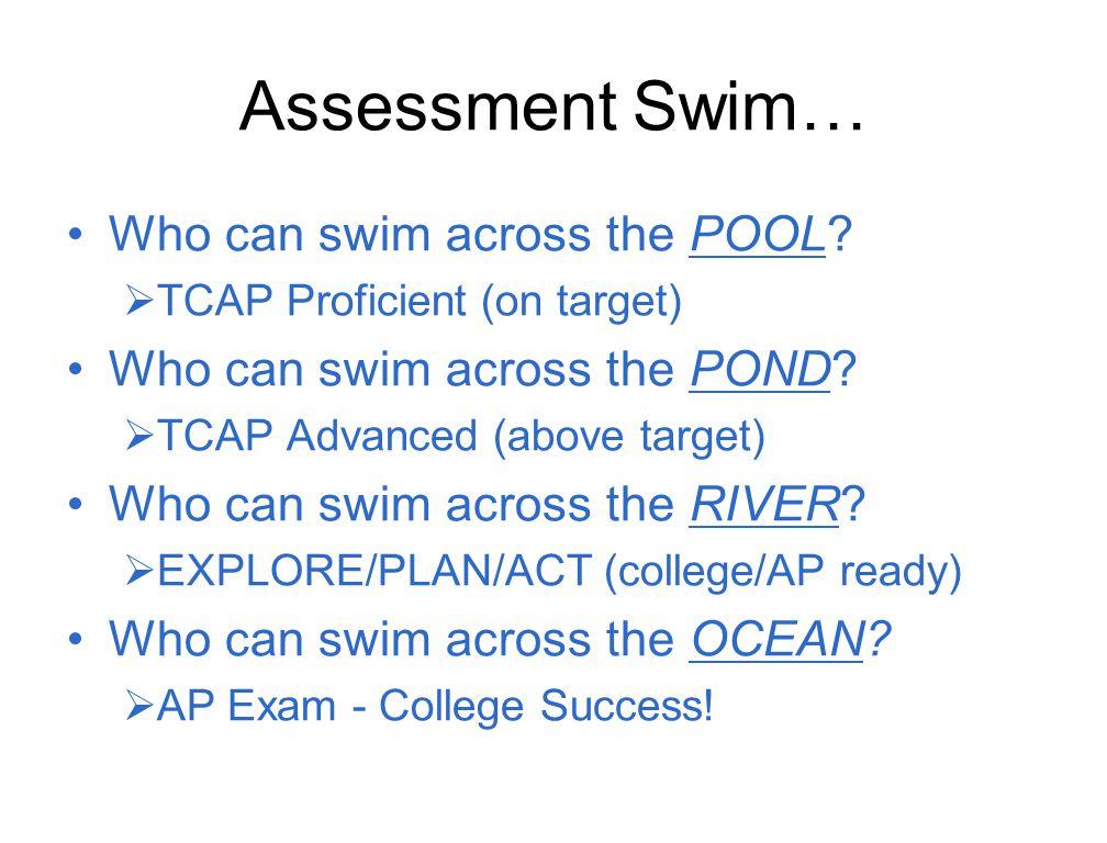 Assessment Swim… Who can swim across the POOL
