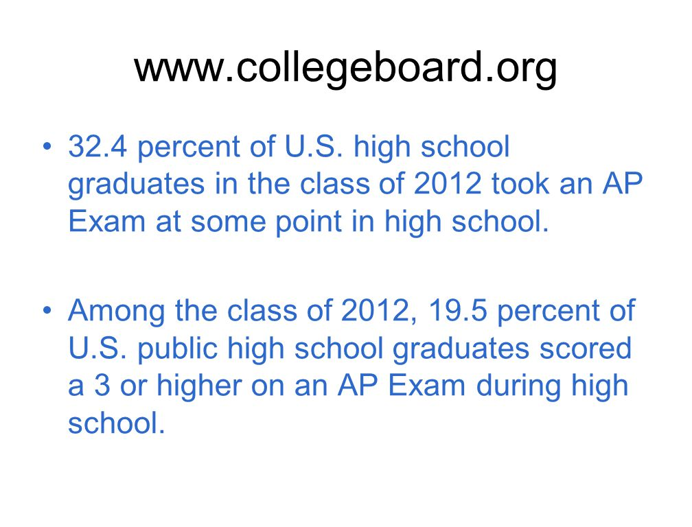www.collegeboard.org 32.4 percent of U.S. high school graduates in the class of 2012 took an AP Exam at some point in high school.