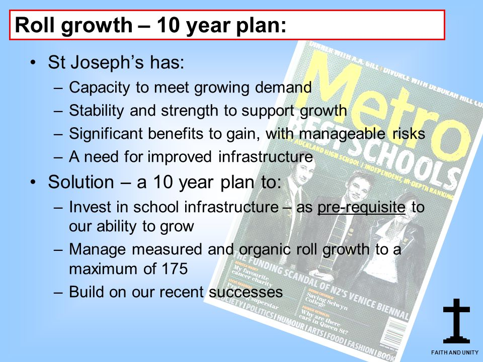 Roll growth – 10 year plan: