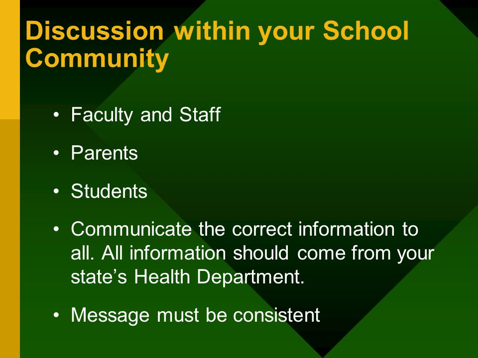 Discussion within your School Community