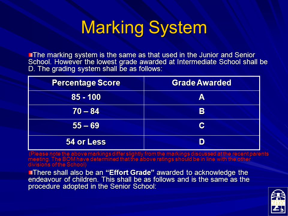 Marking System Percentage Score Grade Awarded 85 - 100 A 70 – 84 B