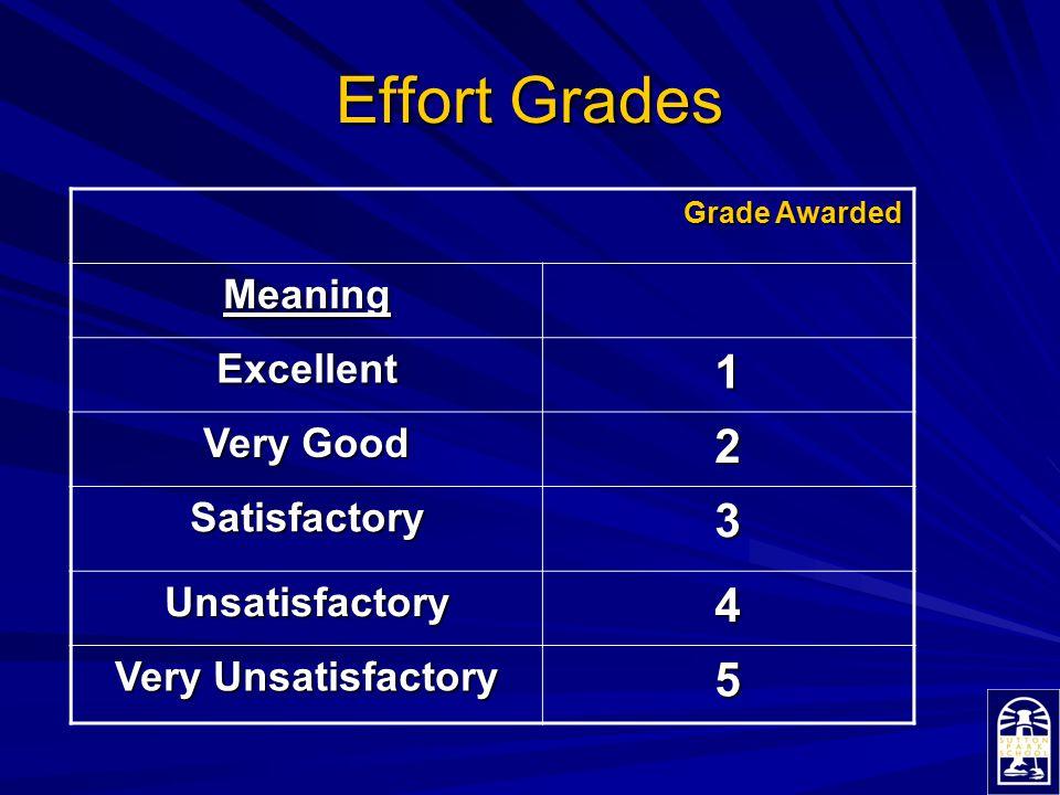 Effort Grades 1 2 3 4 5 Meaning Excellent Very Good Satisfactory