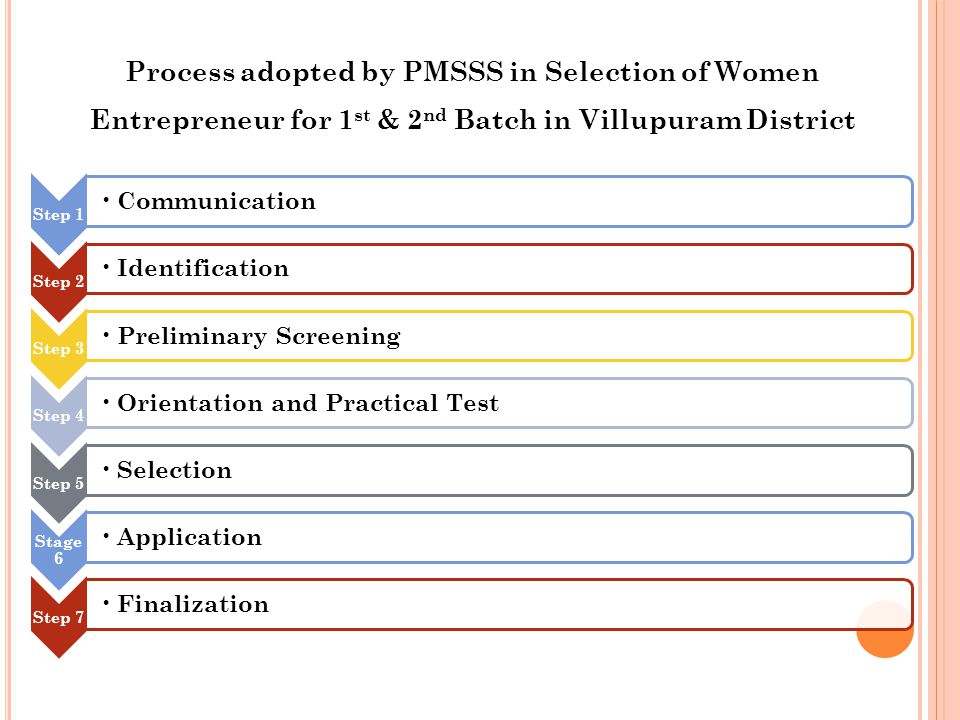 Process adopted by PMSSS in Selection of Women Entrepreneur for 1st & 2nd Batch in Villupuram District