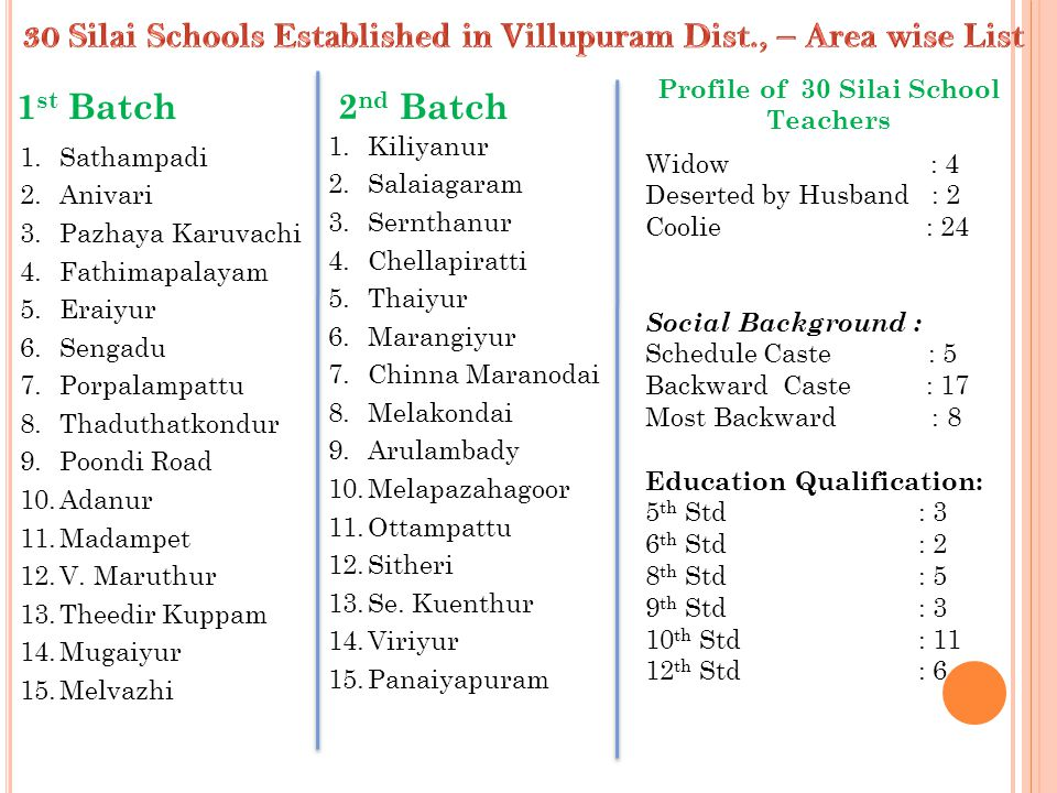 30 Silai Schools Established in Villupuram Dist., – Area wise List