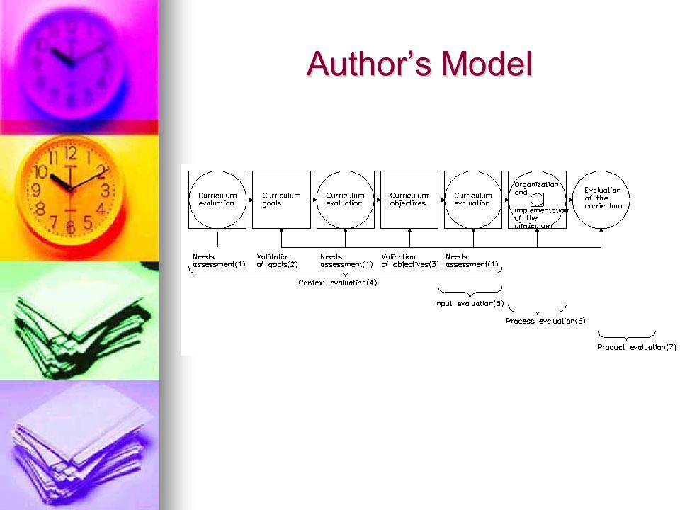 Author's Model