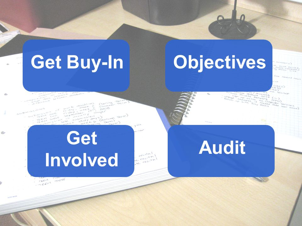 Get Buy-In Objectives Get Involved Audit