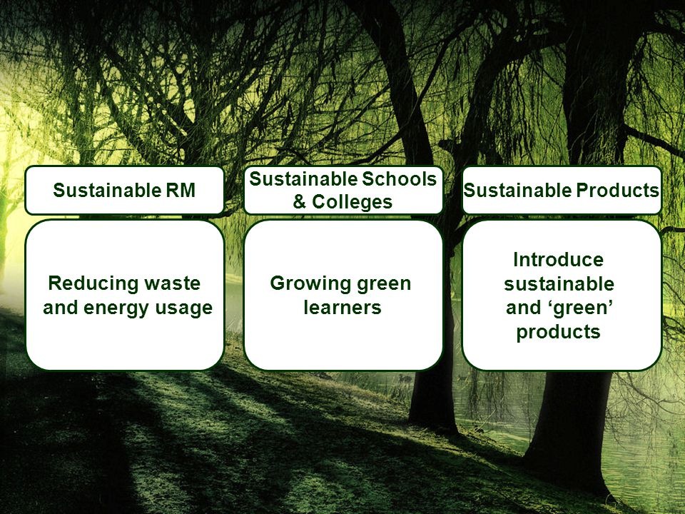 Reducing waste and energy usage Introduce sustainable and 'green'