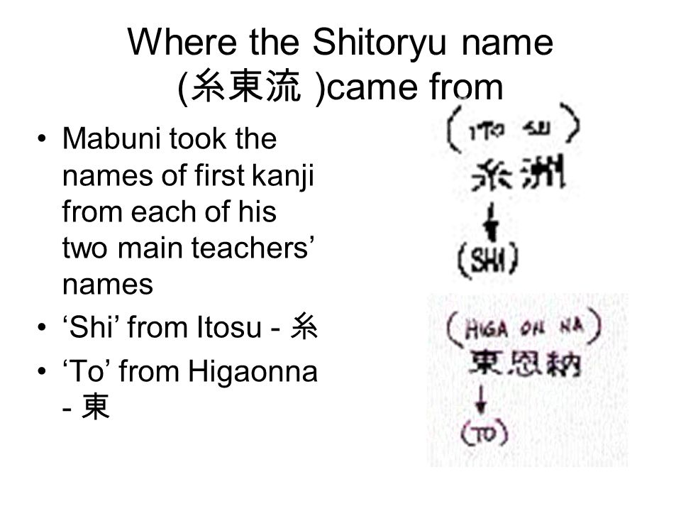 Where the Shitoryu name (糸東流 )came from