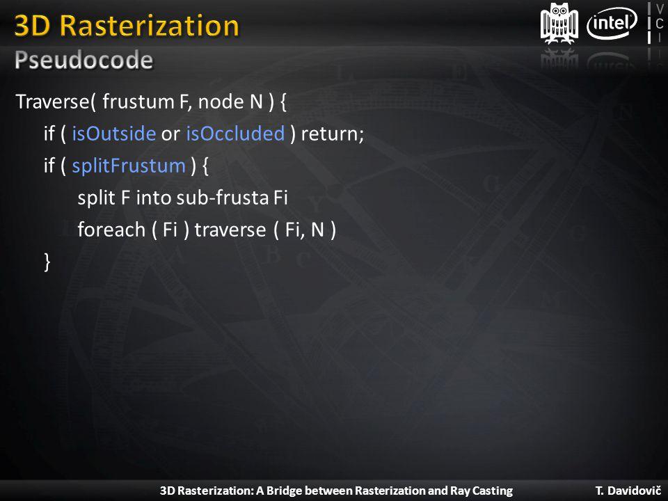 3D Rasterization Pseudocode