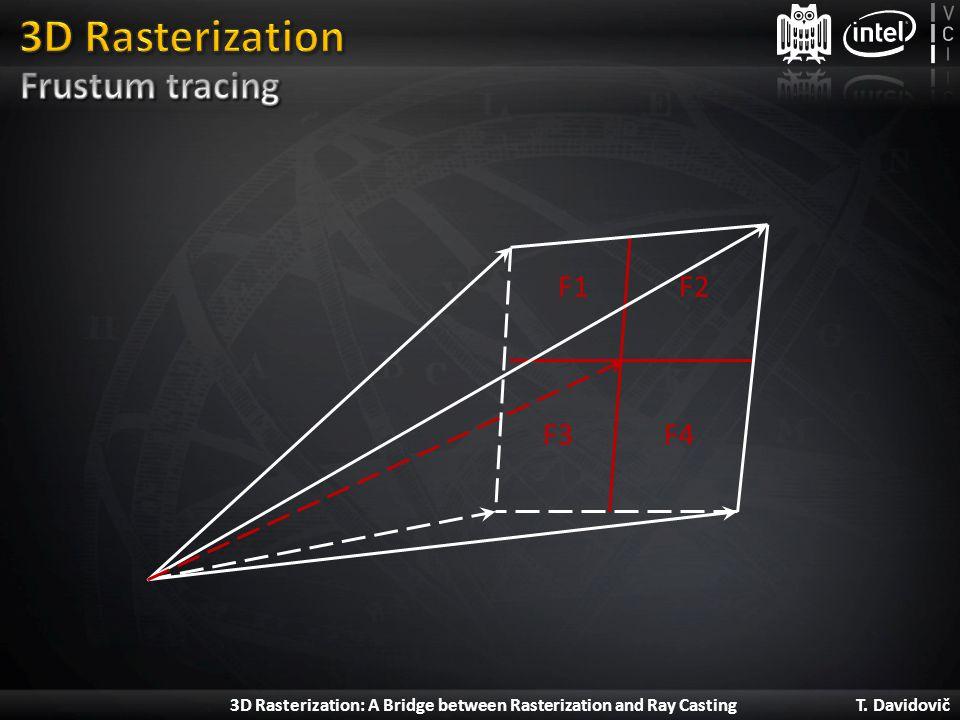 3D Rasterization Frustum tracing F1 F2 F3 F4