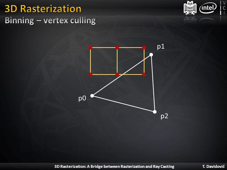 3D Rasterization Binning – vertex culling p1 p0 p2
