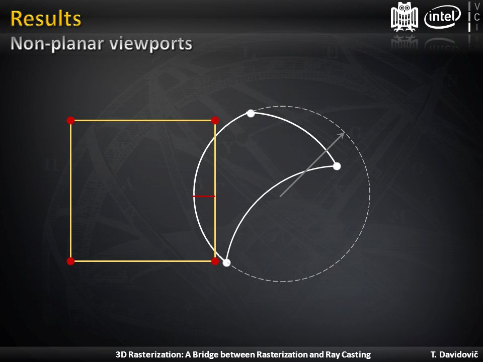 Results Non-planar viewports