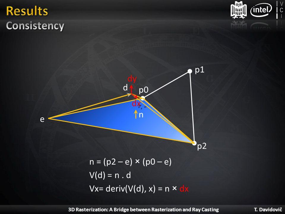 Results Consistency p1 dy d p0 dx n e p2 n = (p2 – e) × (p0 – e)