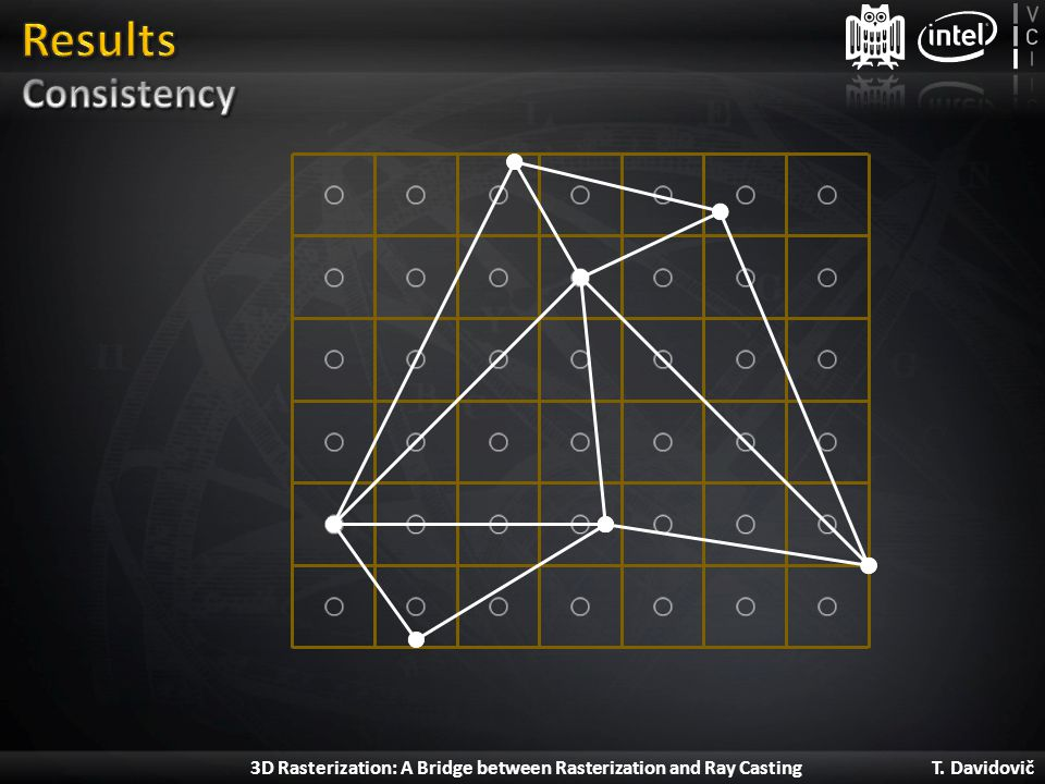 Results Consistency Why is that important We use the same rules for consistency that OpenGL does