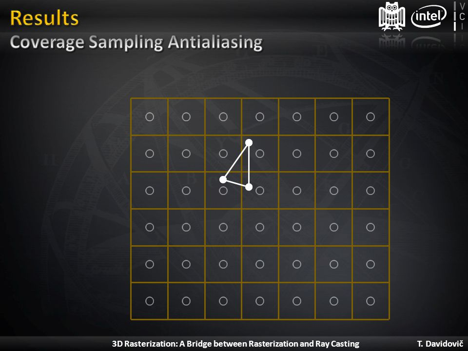 Results Coverage Sampling Antialiasing