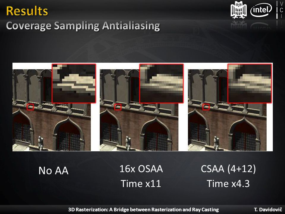 Results Coverage Sampling Antialiasing No AA 16x OSAA Time x11