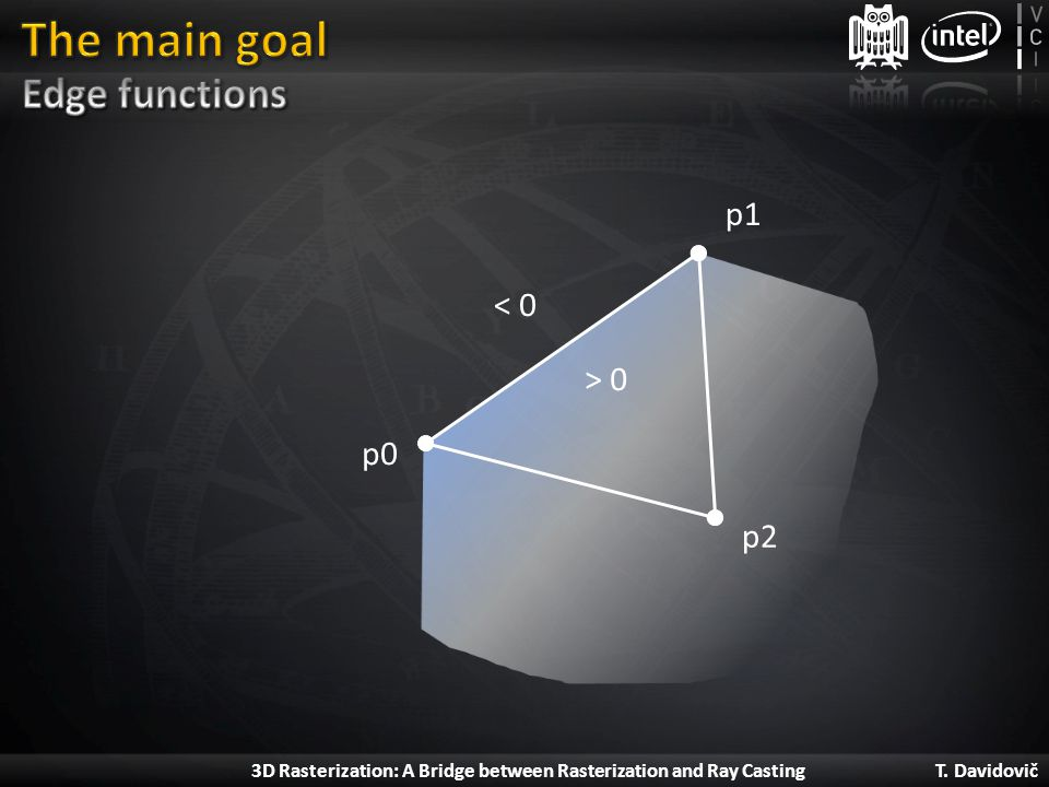 The main goal Edge functions p1 < 0 > 0 p0 p2