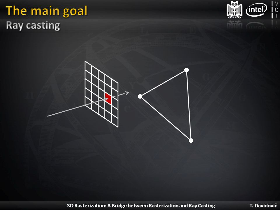 The main goal Ray casting