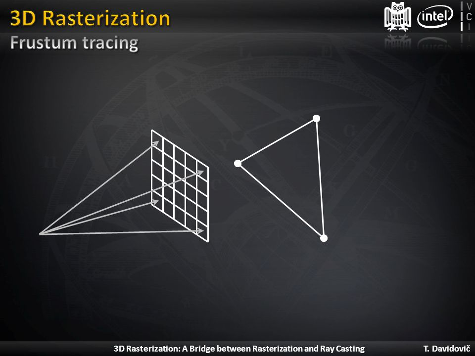 3D Rasterization Frustum tracing