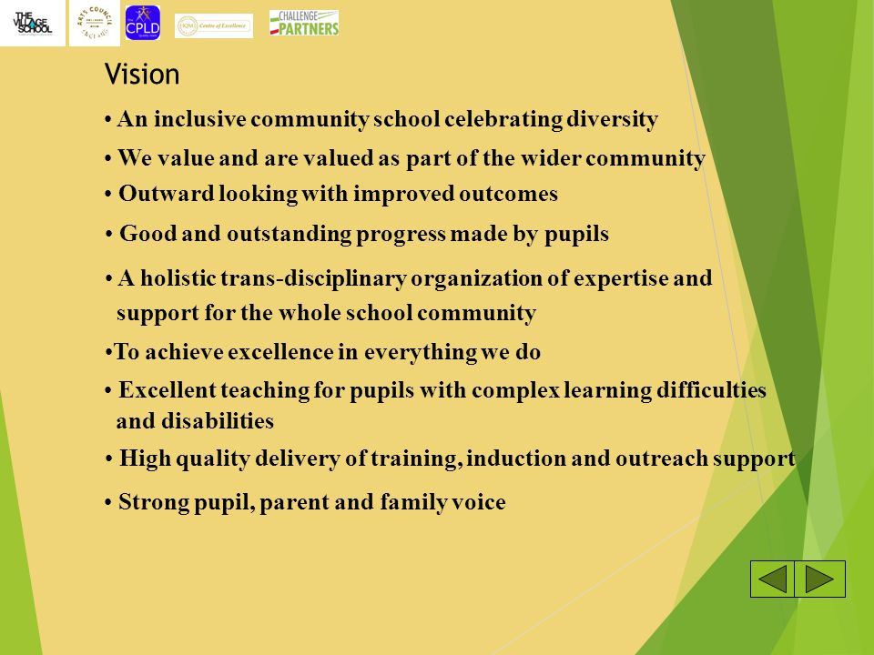 Vision An inclusive community school celebrating diversity
