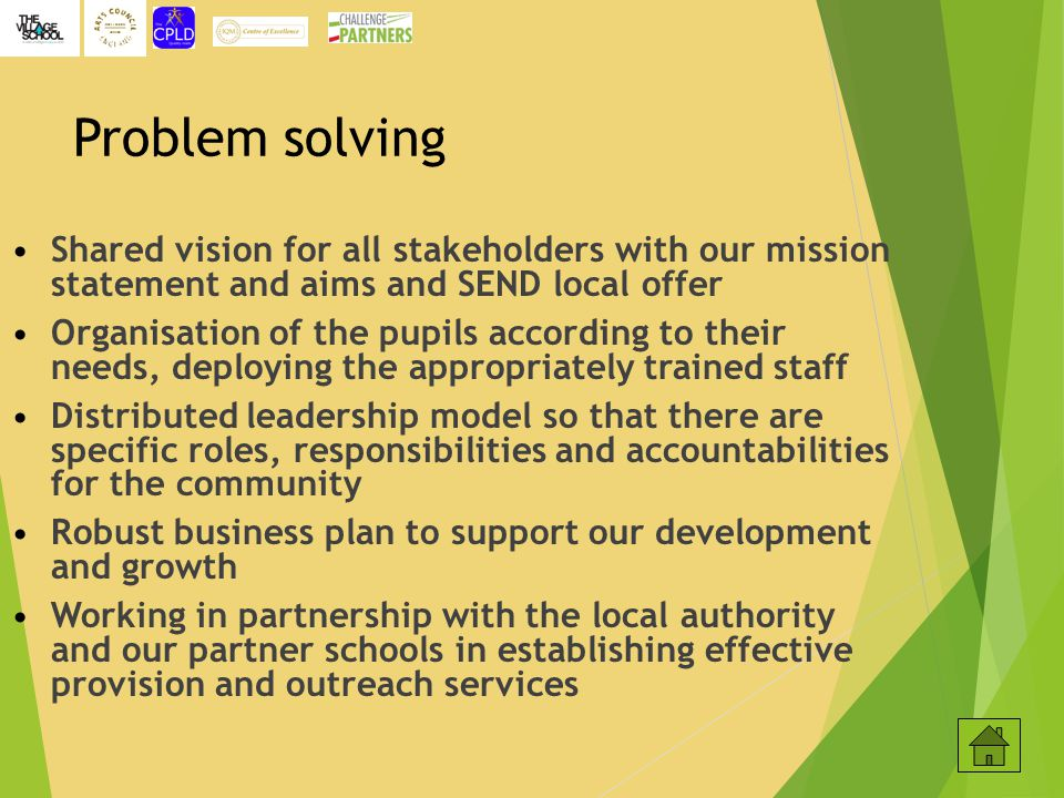 Problem solving Shared vision for all stakeholders with our mission statement and aims and SEND local offer.