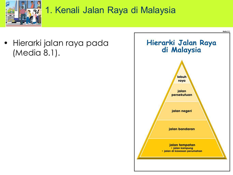 1. Kenali Jalan Raya di Malaysia