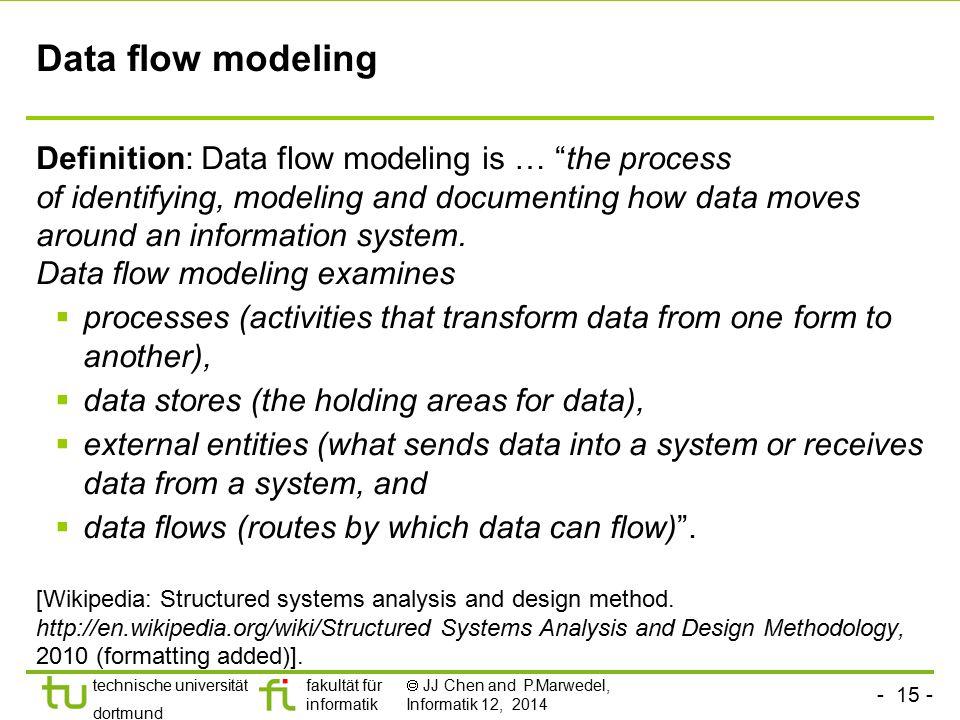 Data flow modeling