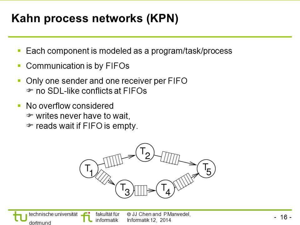 Kahn process networks (KPN)
