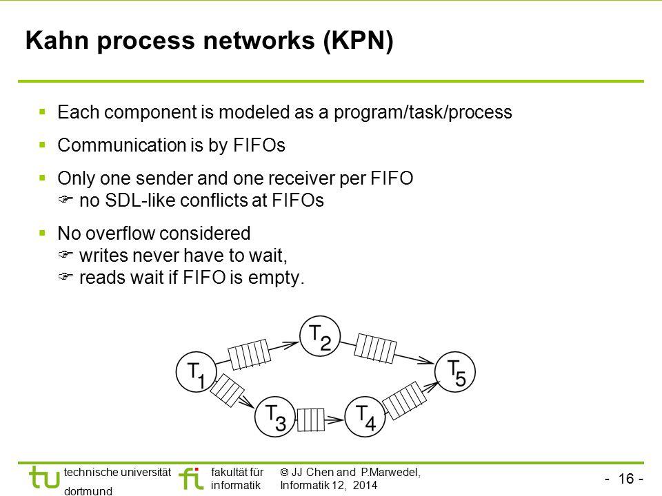 Kahn process networks (KPN)