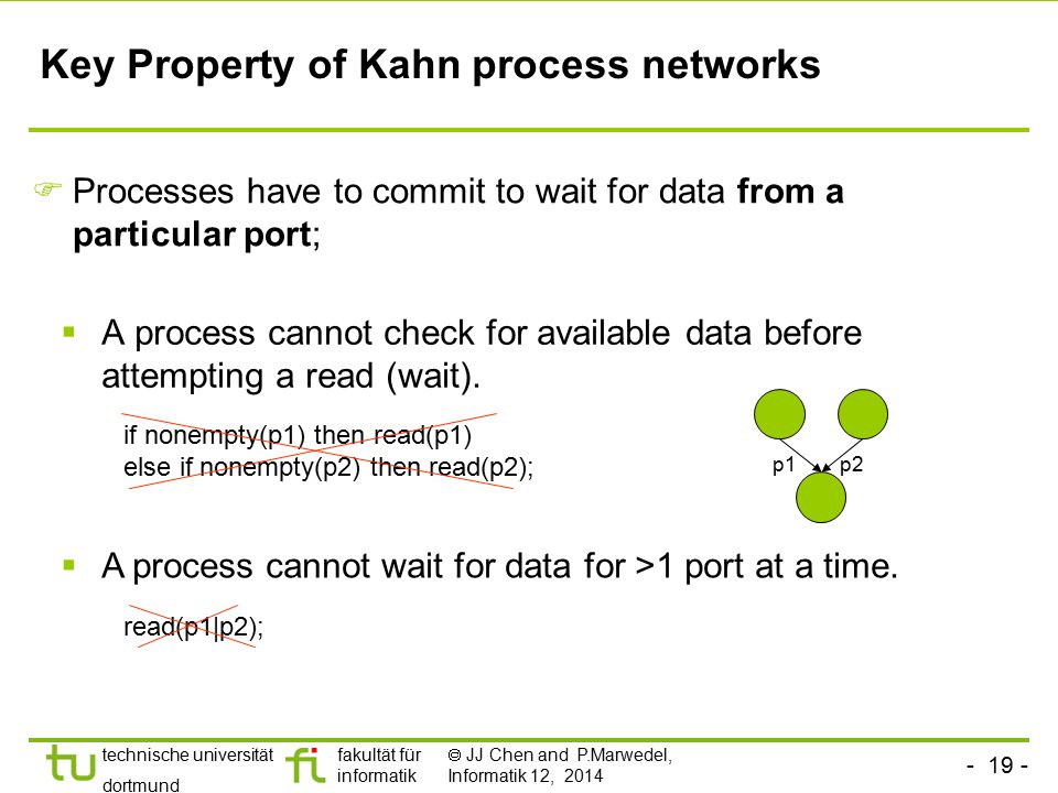 Key Property of Kahn process networks